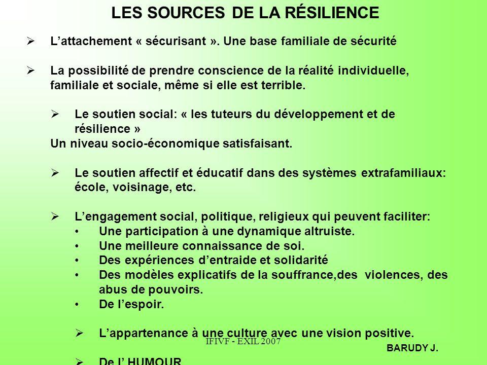 LES SOURCES DE LA RÉSILIENCE