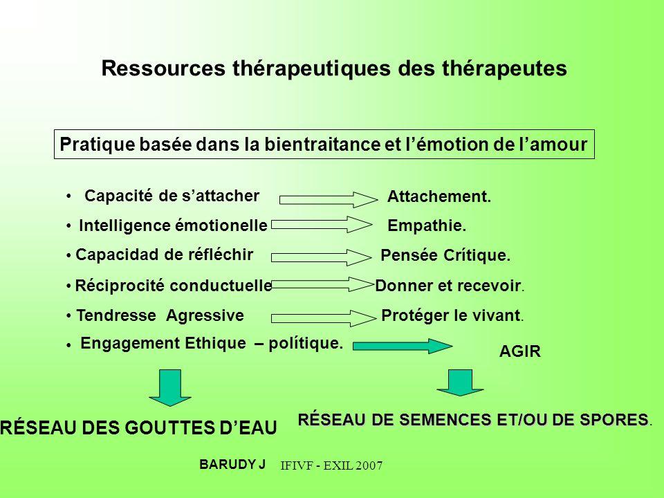 Ressources thérapeutiques des thérapeutes