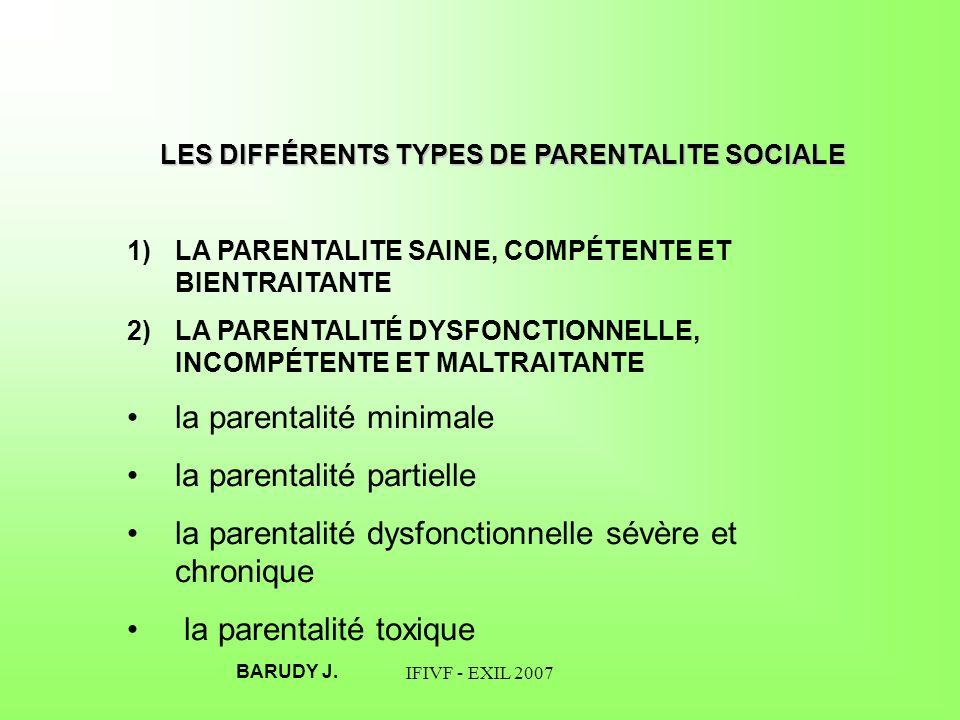 LES DIFFÉRENTS TYPES DE PARENTALITE SOCIALE