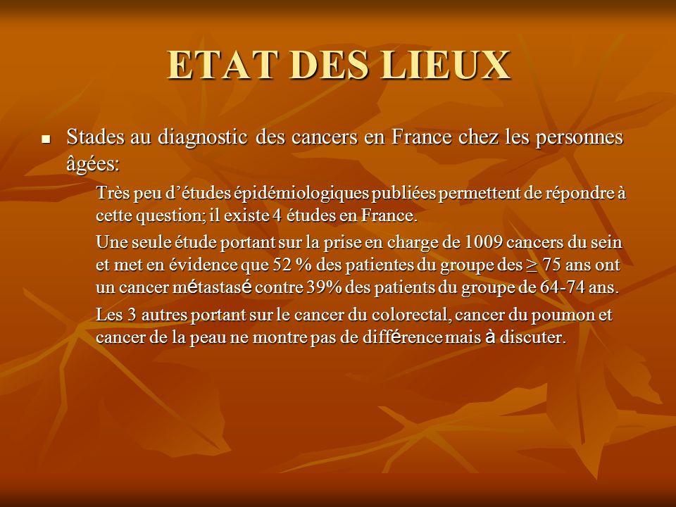 ETAT DES LIEUX Stades au diagnostic des cancers en France chez les personnes âgées:
