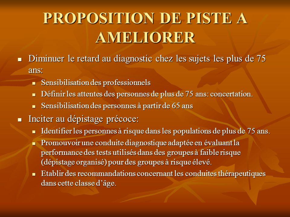 PROPOSITION DE PISTE A AMELIORER