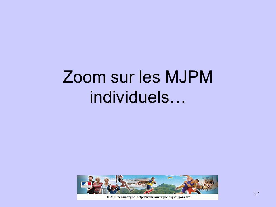 Zoom sur les MJPM individuels…