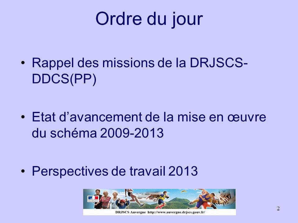 Ordre du jour Rappel des missions de la DRJSCS- DDCS(PP)