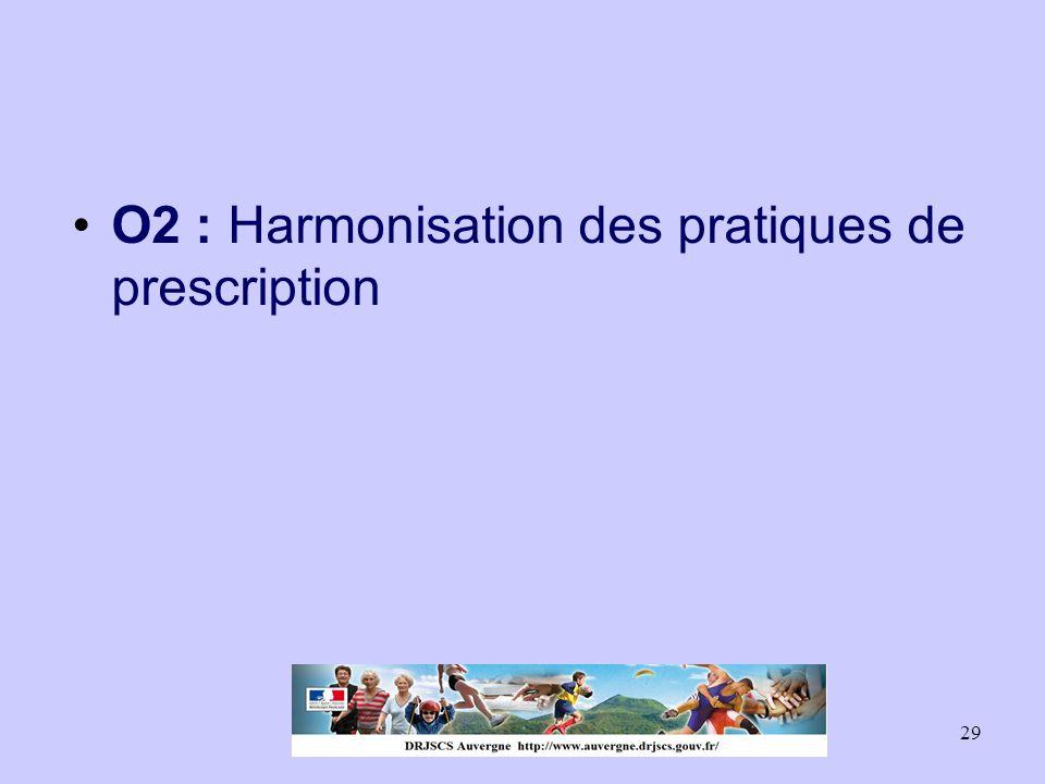 O2 : Harmonisation des pratiques de prescription