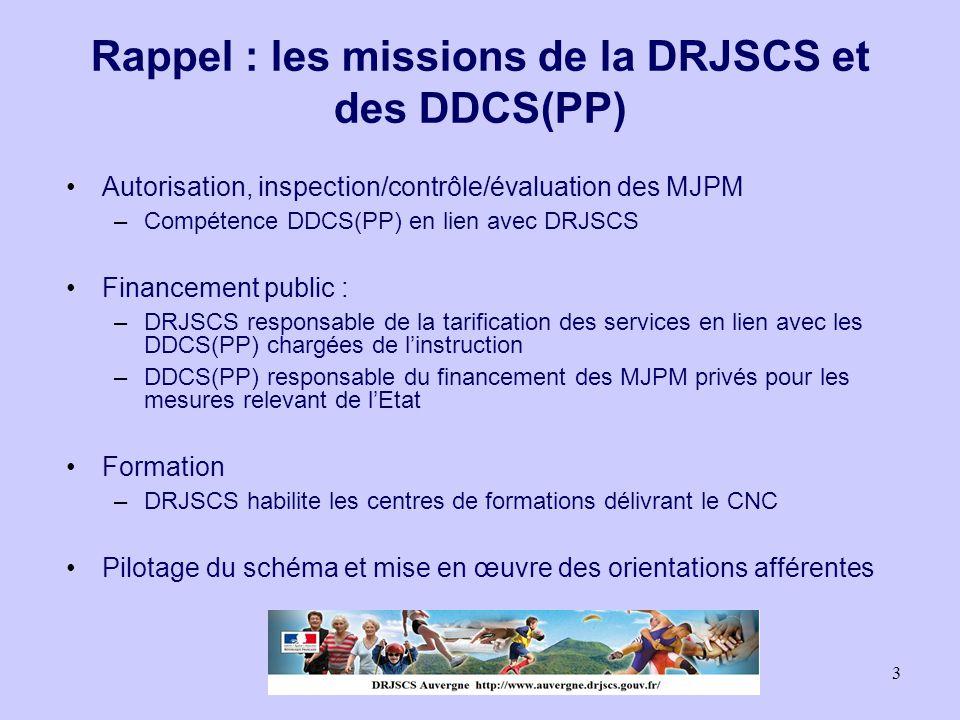 Rappel : les missions de la DRJSCS et des DDCS(PP)