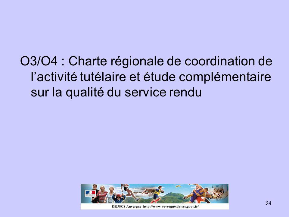 O3/O4 : Charte régionale de coordination de l'activité tutélaire et étude complémentaire sur la qualité du service rendu