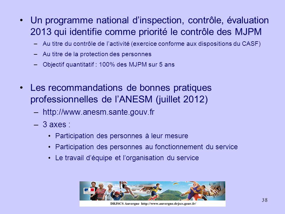 Un programme national d'inspection, contrôle, évaluation 2013 qui identifie comme priorité le contrôle des MJPM