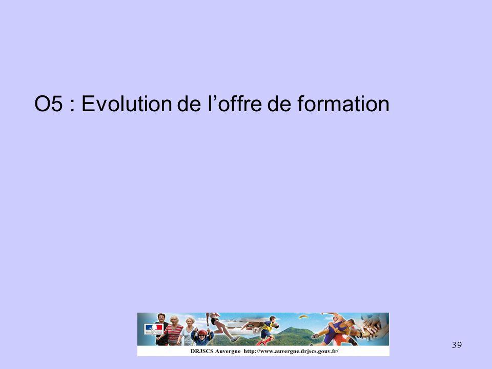 O5 : Evolution de l'offre de formation