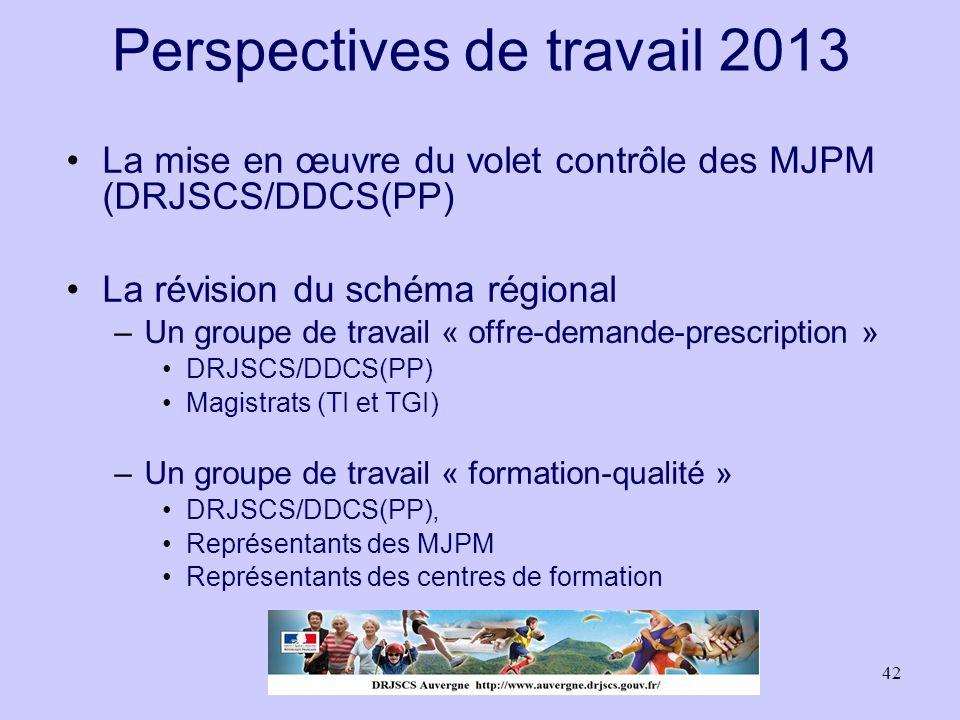 Perspectives de travail 2013