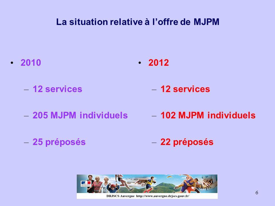 La situation relative à l'offre de MJPM