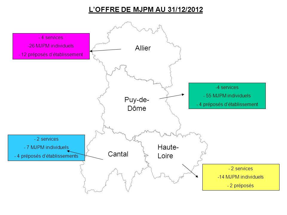 L'OFFRE DE MJPM AU 31/12/2012 Allier Puy-de-Dôme Haute-Loire Cantal