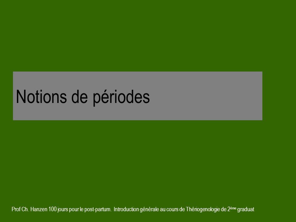 Notions de périodes Prof Ch. Hanzen 100 jours pour le post-partum.