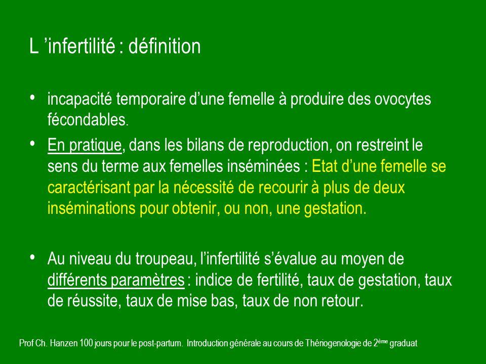 L 'infertilité : définition