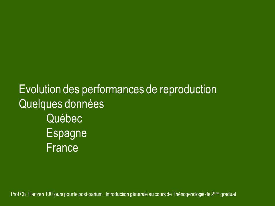 Evolution des performances de reproduction Quelques données. Québec