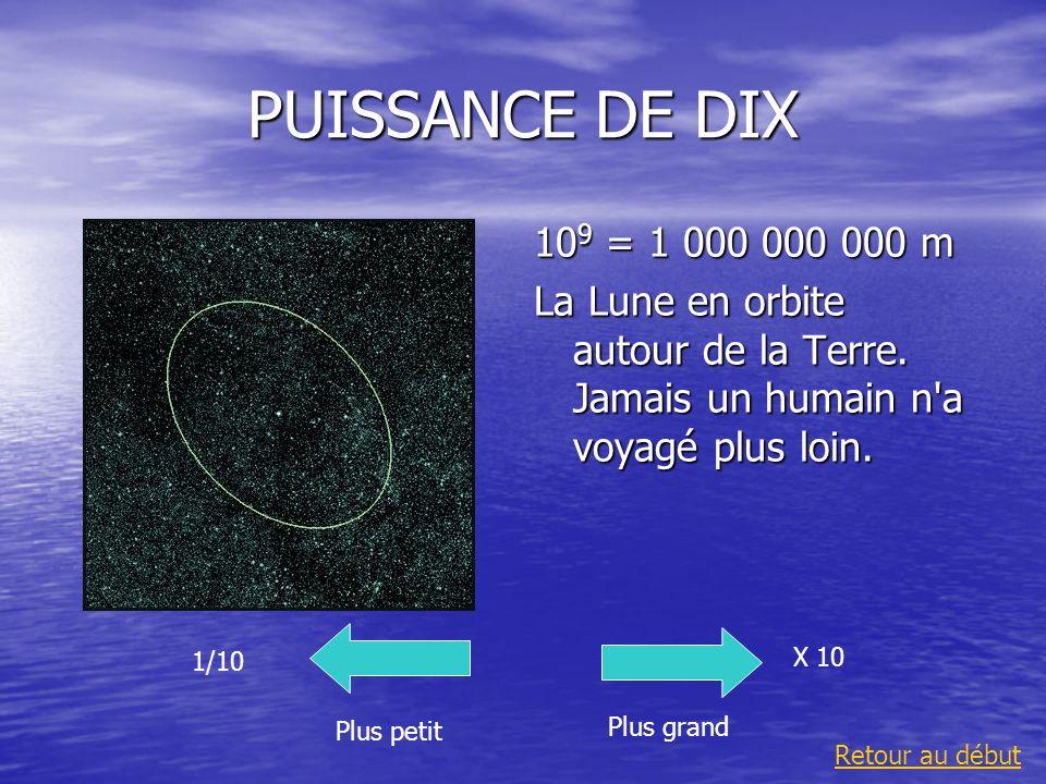 PUISSANCE DE DIX109 = 1 000 000 000 m. La Lune en orbite autour de la Terre. Jamais un humain n a voyagé plus loin.