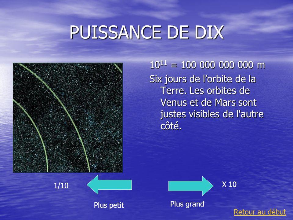 PUISSANCE DE DIX1011 = 100 000 000 000 m. Six jours de l'orbite de la Terre. Les orbites de Venus et de Mars sont justes visibles de l autre côté.