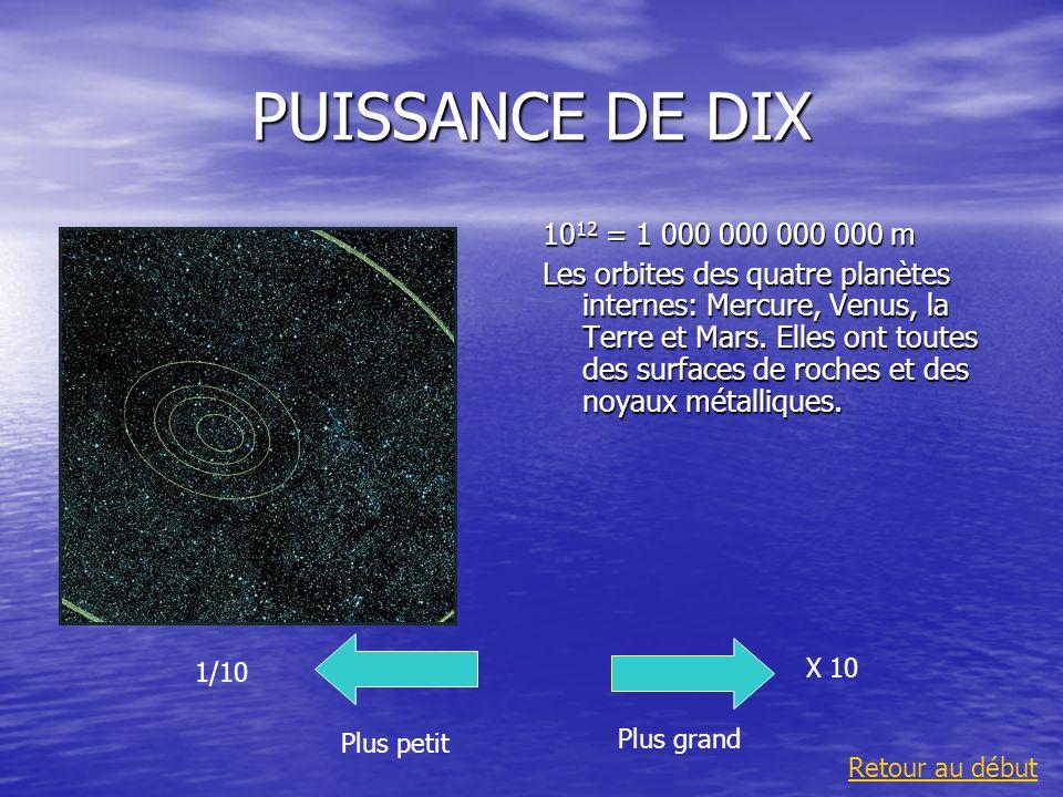 PUISSANCE DE DIX 1012 = 1 000 000 000 000 m.