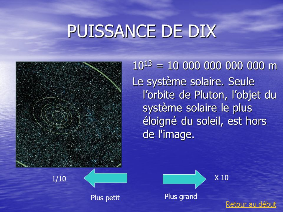 PUISSANCE DE DIX1013 = 10 000 000 000 000 m.