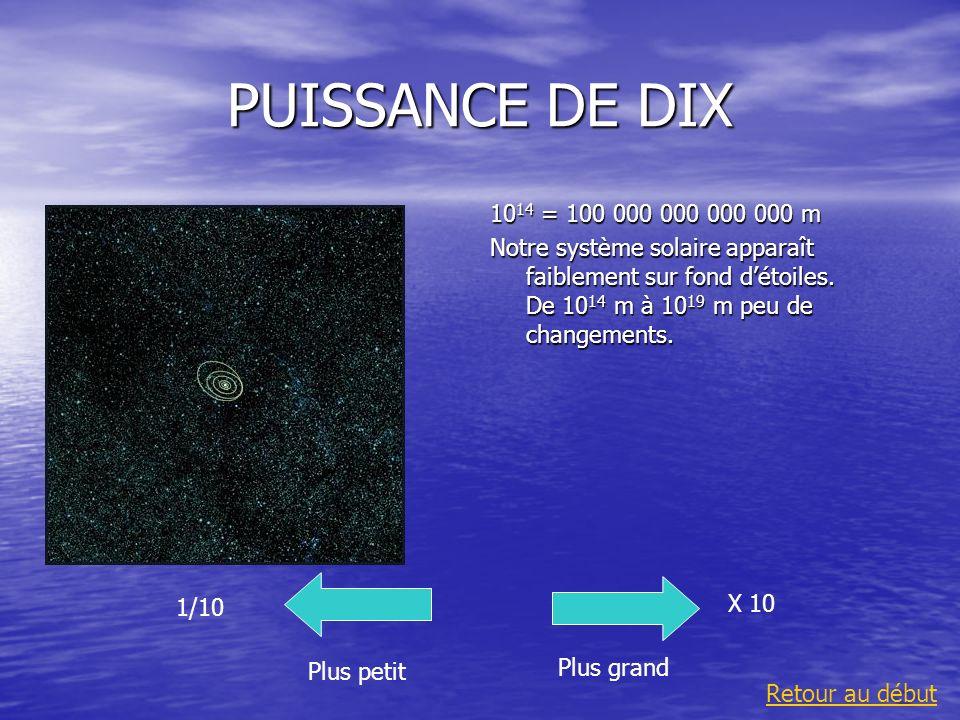 PUISSANCE DE DIX1014 = 100 000 000 000 000 m. Notre système solaire apparaît faiblement sur fond d'étoiles. De 1014 m à 1019 m peu de changements.