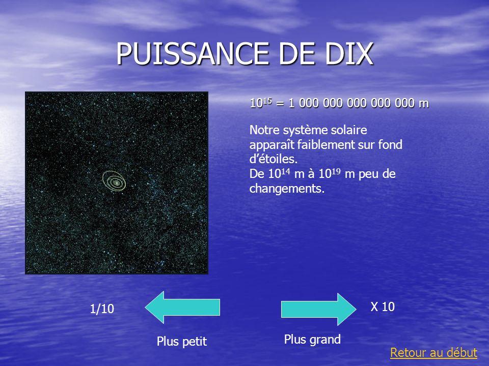 PUISSANCE DE DIX 1015 = 1 000 000 000 000 000 m.