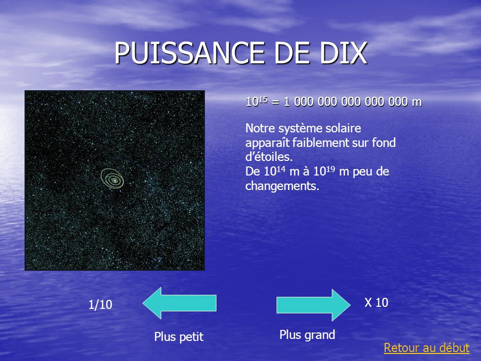 PUISSANCE DE DIX1015 = 1 000 000 000 000 000 m.