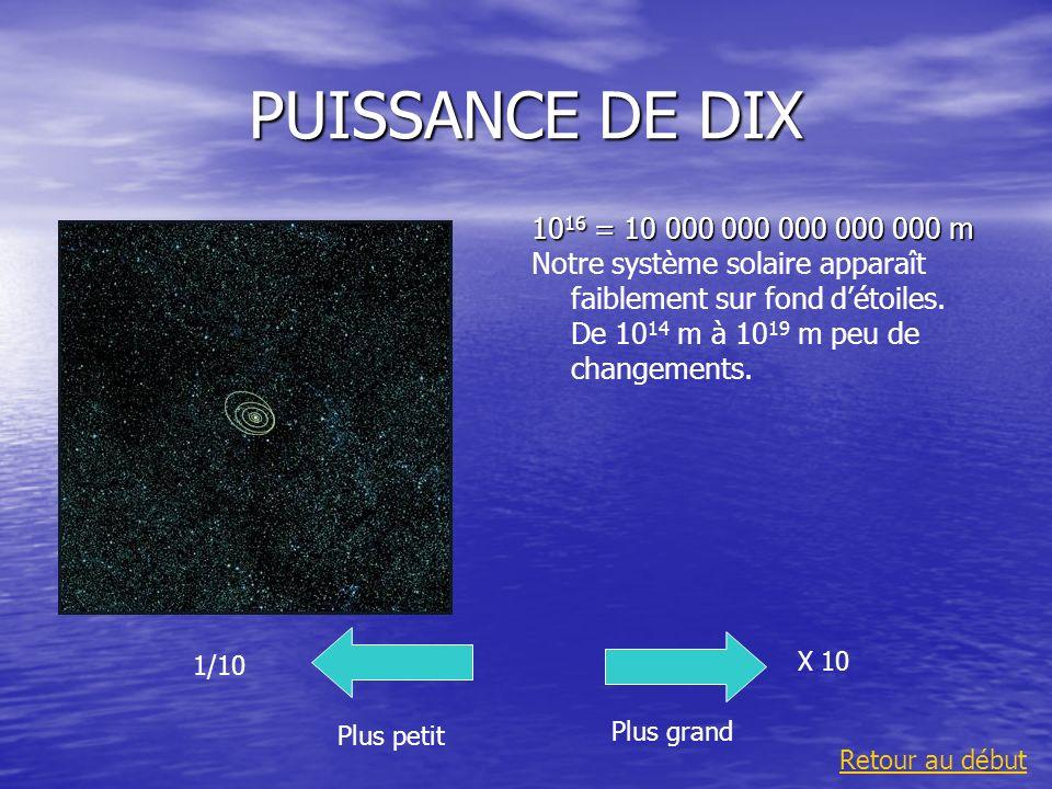 PUISSANCE DE DIX 1016 = 10 000 000 000 000 000 m.