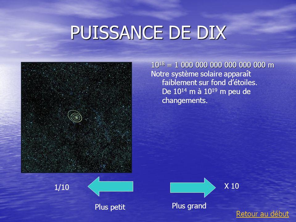 PUISSANCE DE DIX1018 = 1 000 000 000 000 000 000 m.