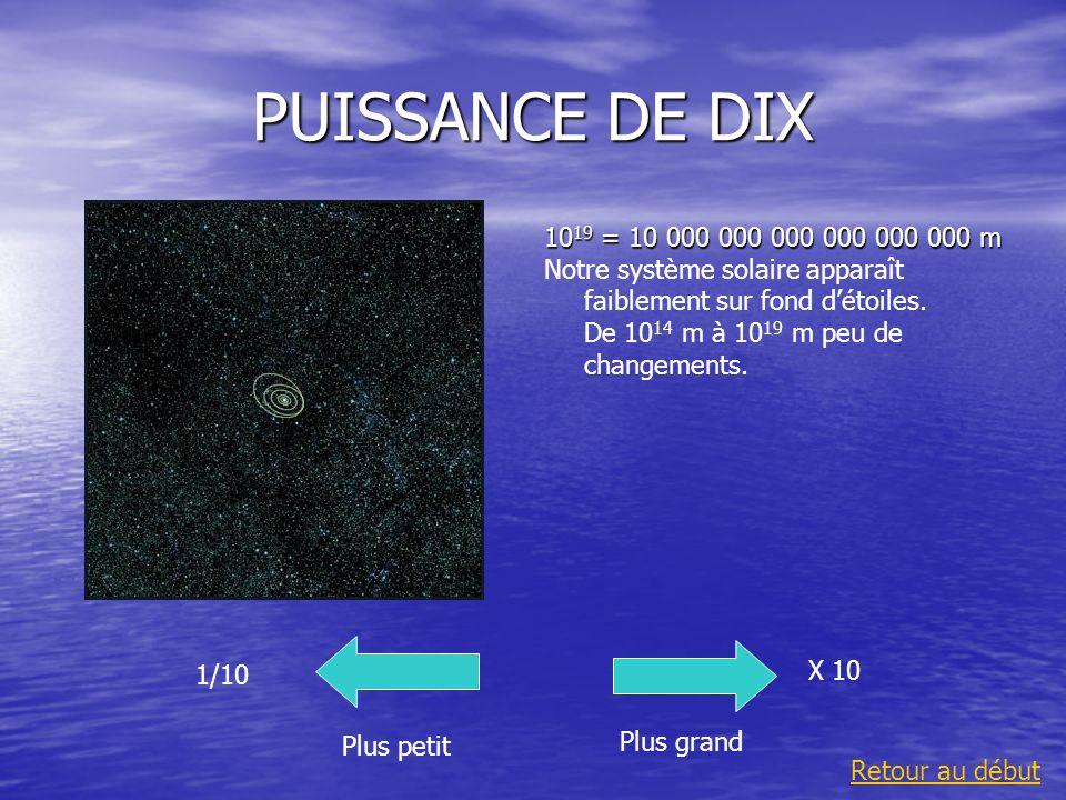 PUISSANCE DE DIX1019 = 10 000 000 000 000 000 000 m.