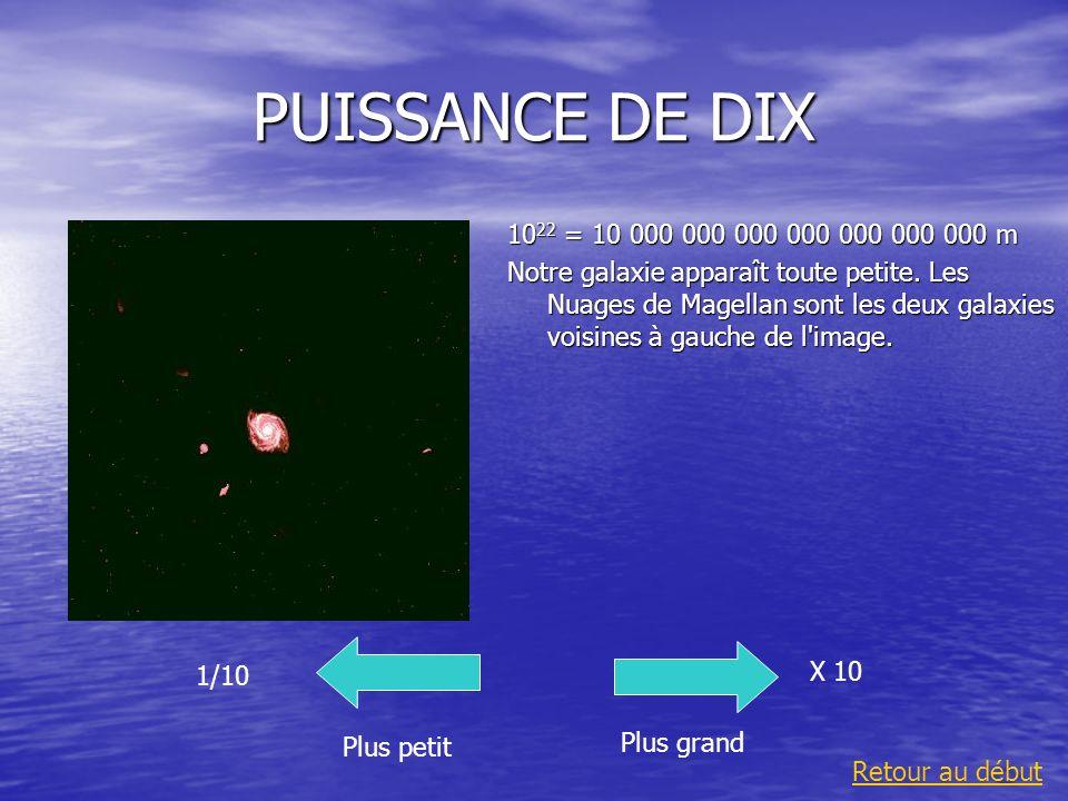 PUISSANCE DE DIX1022 = 10 000 000 000 000 000 000 000 m.