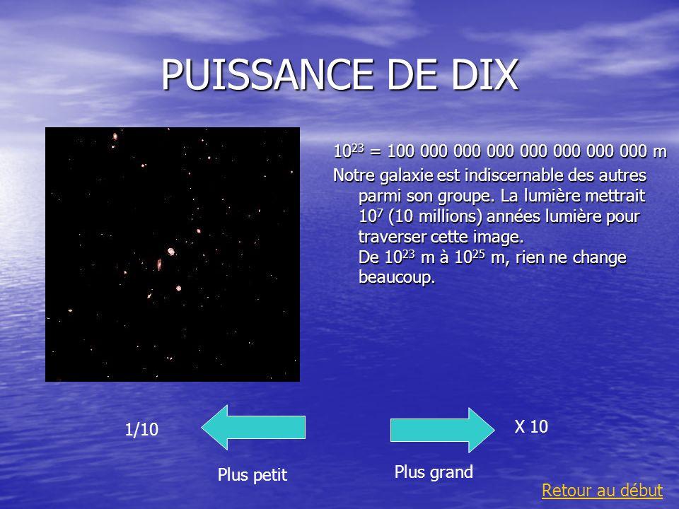 PUISSANCE DE DIX1023 = 100 000 000 000 000 000 000 000 m.