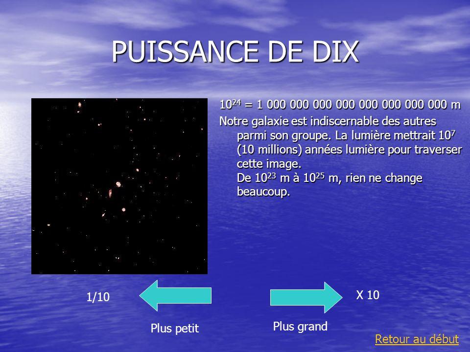 PUISSANCE DE DIX1024 = 1 000 000 000 000 000 000 000 000 m.