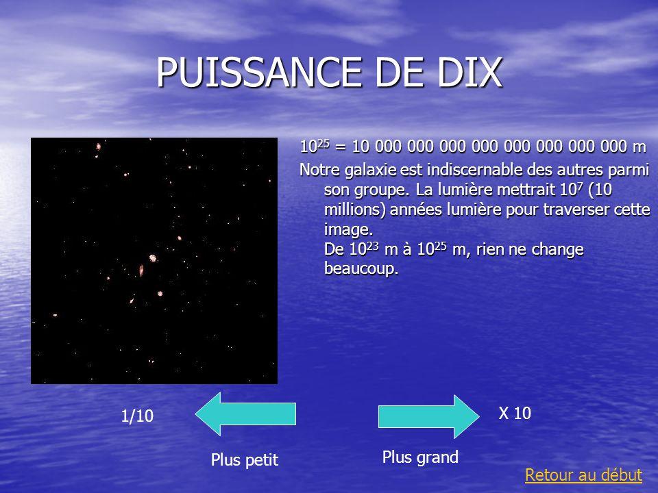 PUISSANCE DE DIX1025 = 10 000 000 000 000 000 000 000 000 m.