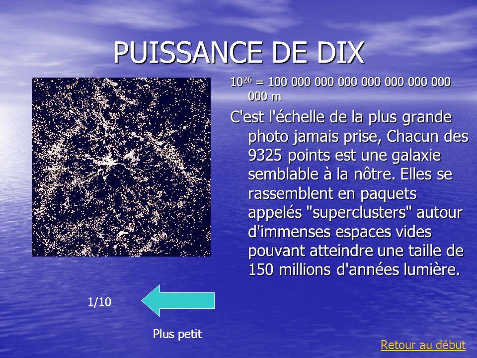PUISSANCE DE DIX1026 = 100 000 000 000 000 000 000 000 000 m.