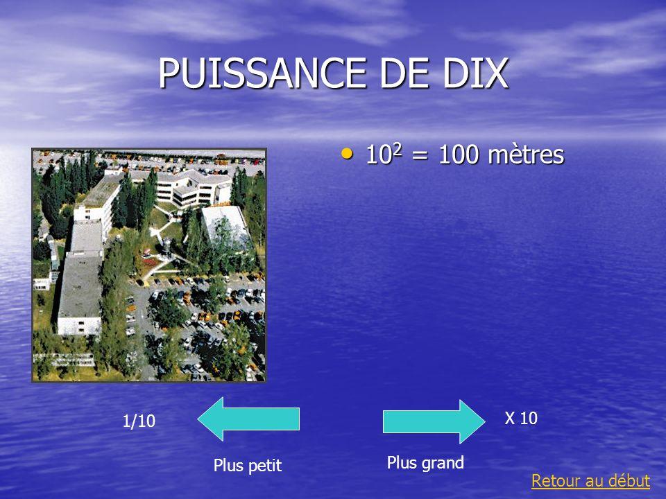 PUISSANCE DE DIX 102 = 100 mètres X 10 1/10 Plus grand Plus petit