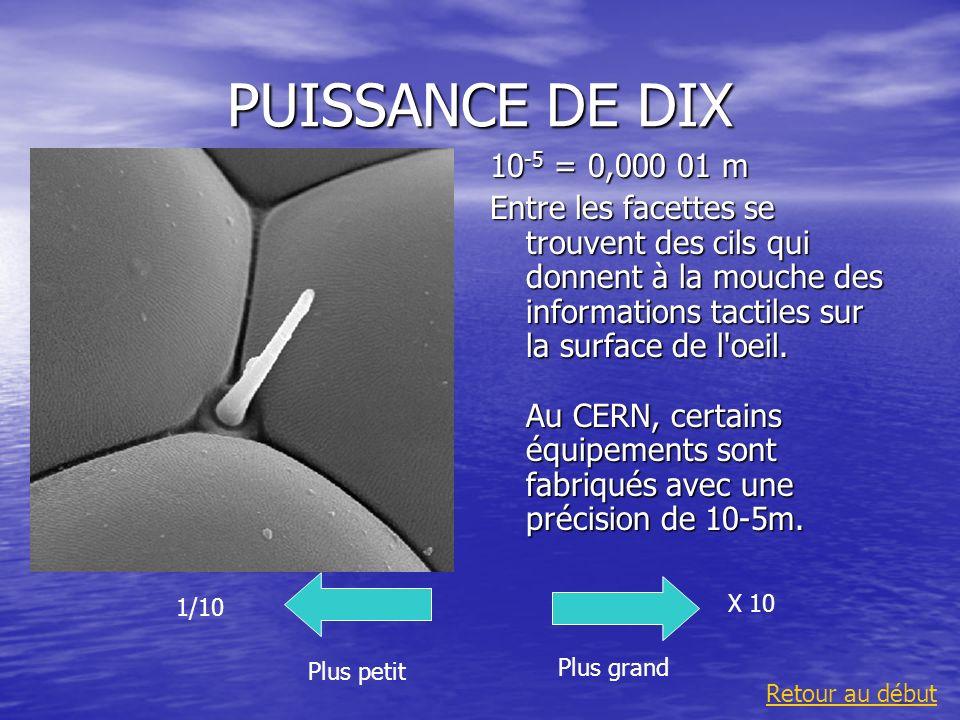 PUISSANCE DE DIX10-5 = 0,000 01 m.
