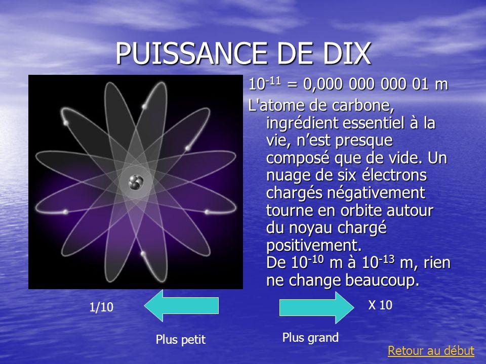 PUISSANCE DE DIX10-11 = 0,000 000 000 01 m.