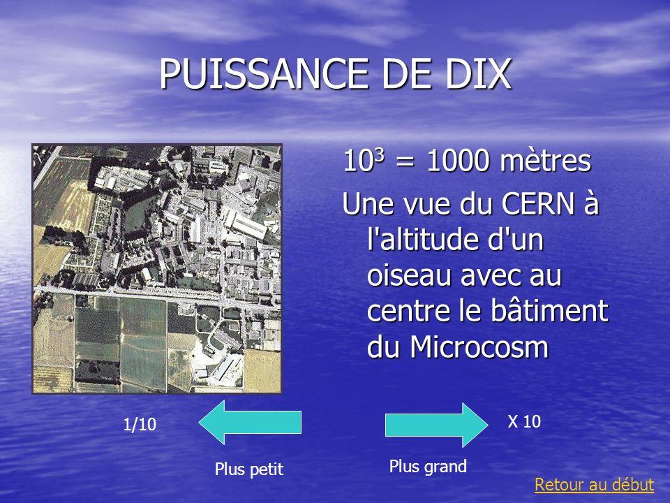 PUISSANCE DE DIX 103 = 1000 mètres