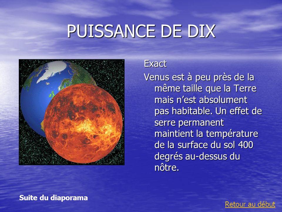PUISSANCE DE DIXExact.