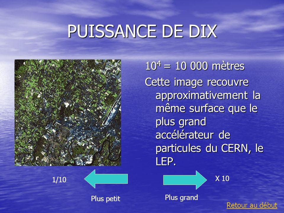 PUISSANCE DE DIX 104 = 10 000 mètres