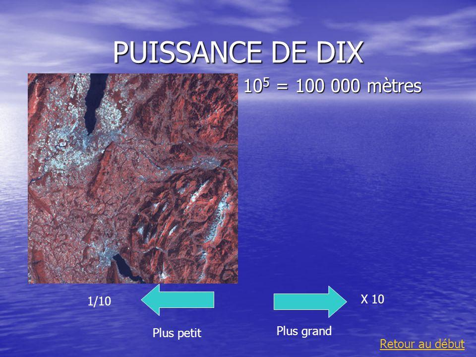 PUISSANCE DE DIX 105 = 100 000 mètres X 10 1/10 Plus grand Plus petit