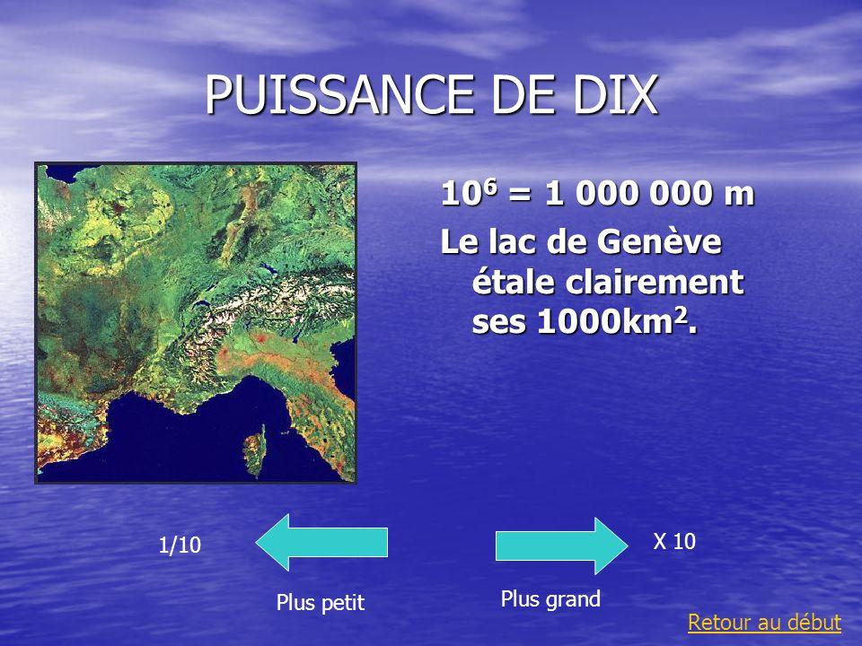 PUISSANCE DE DIX 106 = 1 000 000 m. Le lac de Genève étale clairement ses 1000km2. 1/10. X 10. Plus petit.