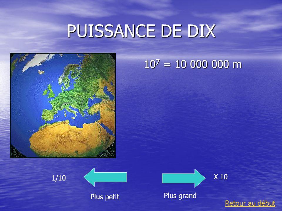 PUISSANCE DE DIX 107 = 10 000 000 m X 10 1/10 Plus grand Plus petit