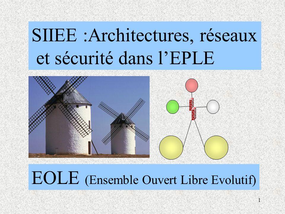 SIIEE :Architectures, réseaux