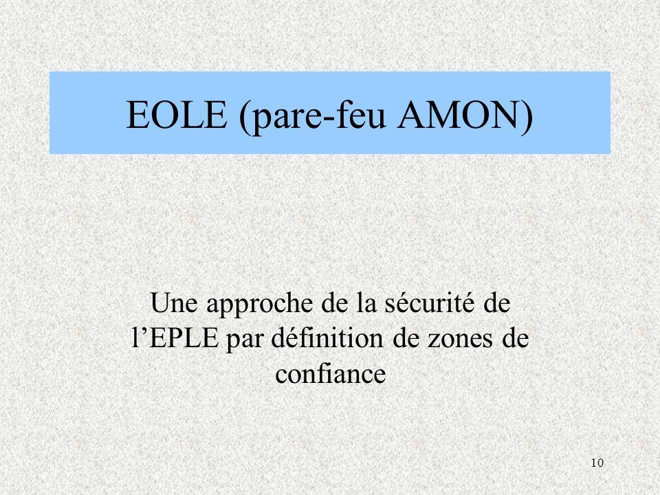 EOLE (pare-feu AMON) Une approche de la sécurité de l'EPLE par définition de zones de confiance