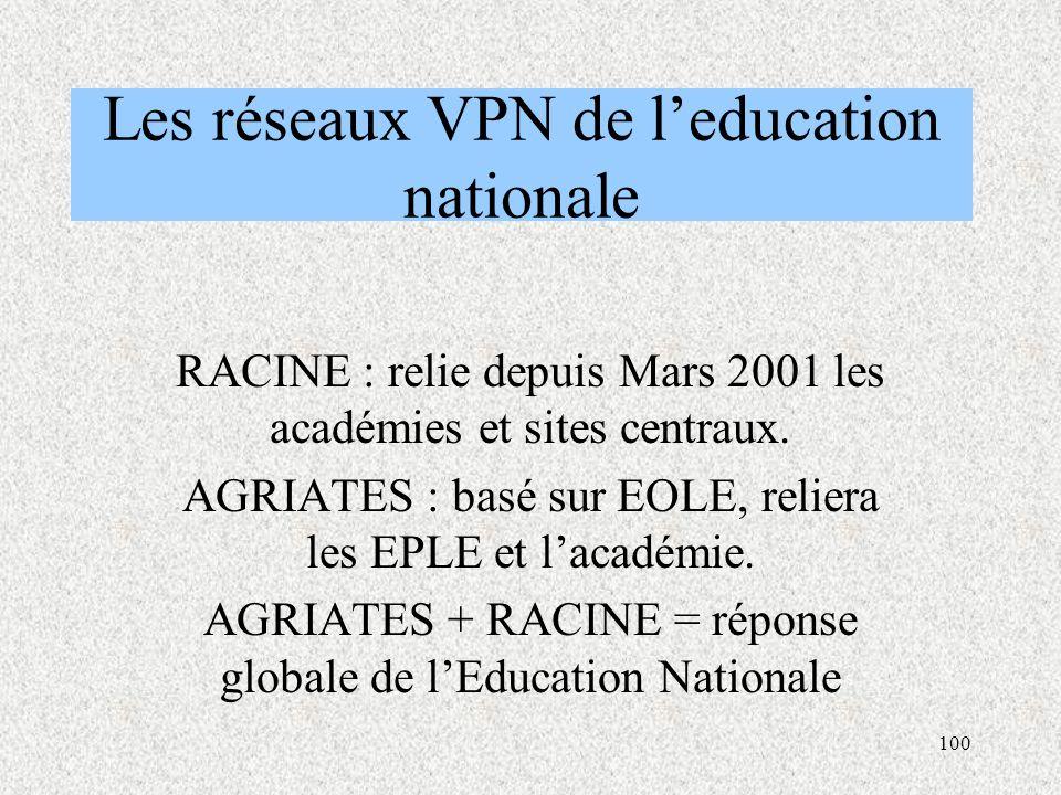 Les réseaux VPN de l'education nationale