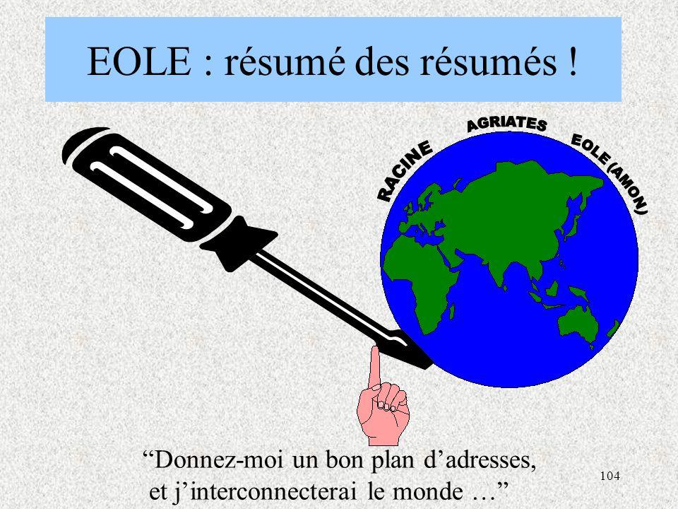 EOLE : résumé des résumés !