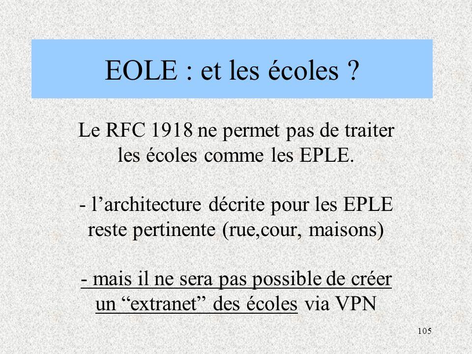 Le RFC 1918 ne permet pas de traiter les écoles comme les EPLE.