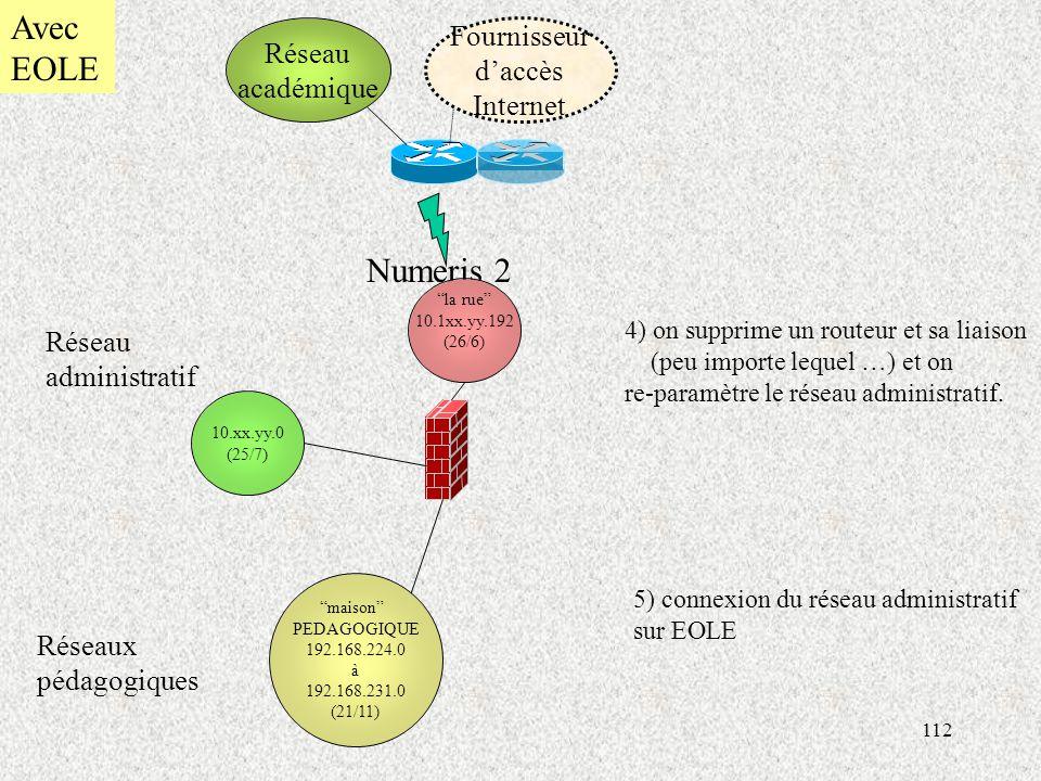 Avec EOLE Numeris 2 Fournisseur Réseau d'accès académique Internet