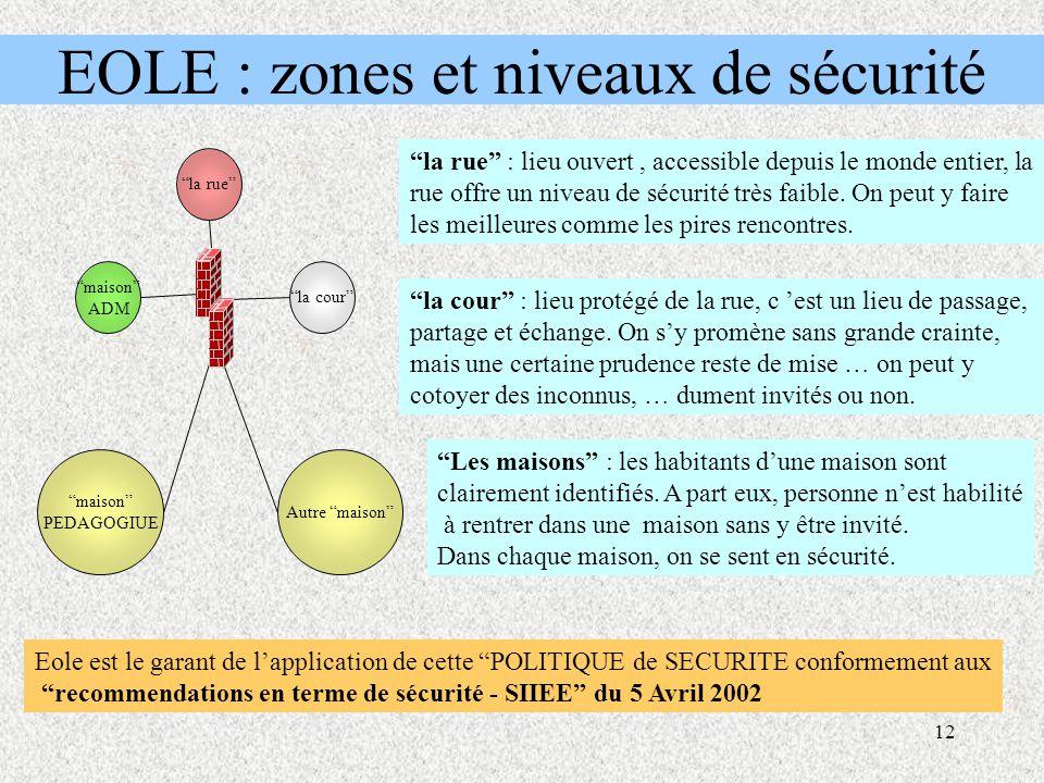 EOLE : zones et niveaux de sécurité