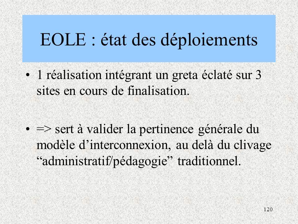 EOLE : état des déploiements